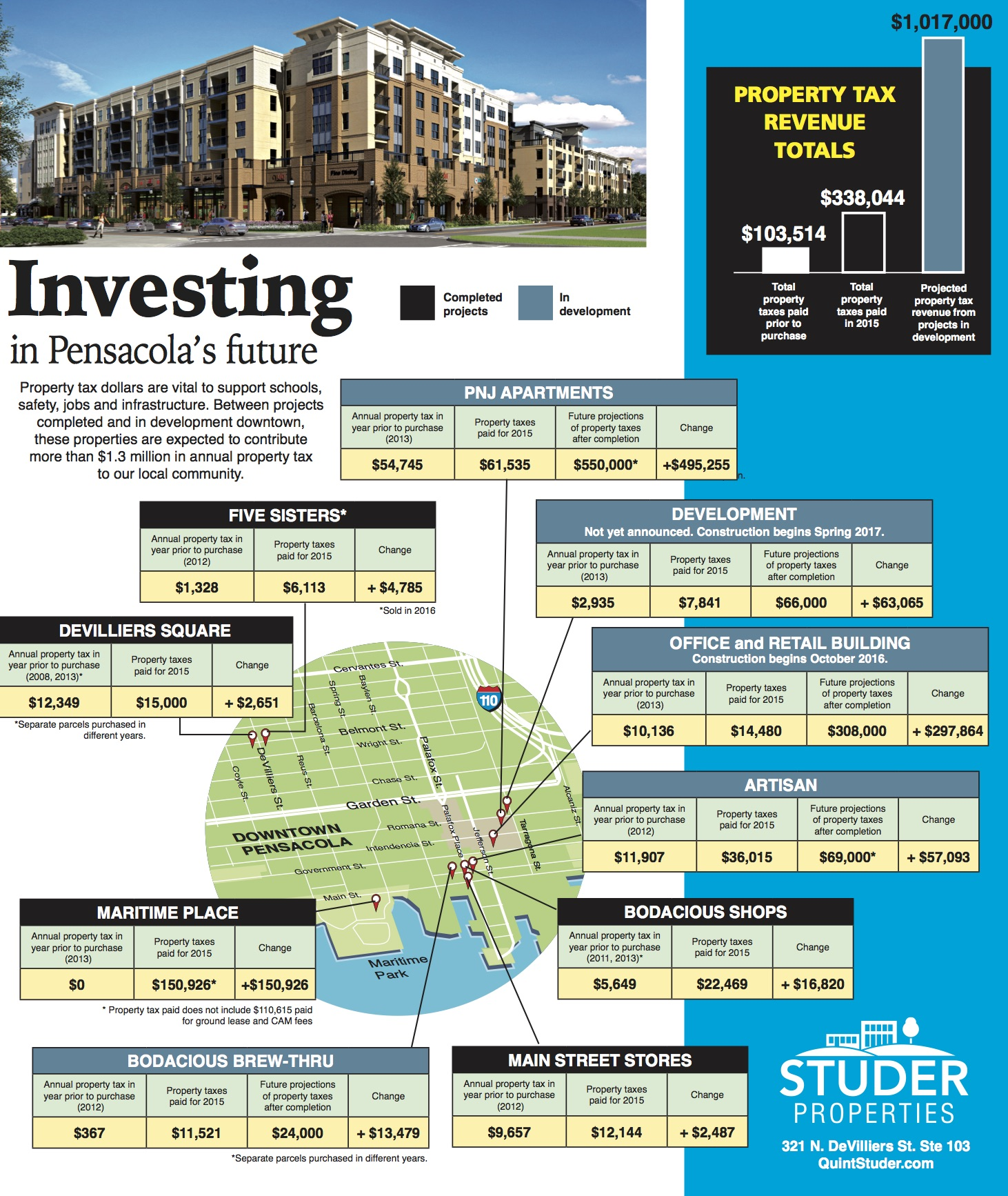 inweekly-one-page-ad-properties